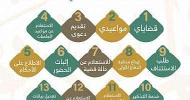 السعودية-تطلق-خدمة-قضائية-إلكترونية-ضمن-حزمة-إجراءاتها-لمواجهة-كورونا
