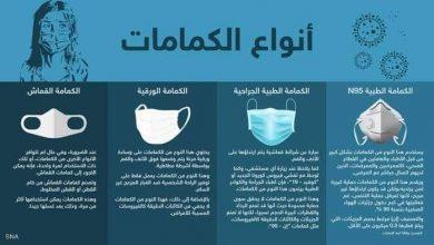 Photo of أنواع الكمامات وخصائصها