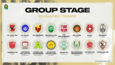 صورة « تريند نيوز » تستعرض لكم نتائج الفرق المتأهله لدوري مجموعات أبطال أفريقيا